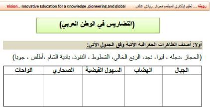 حل درس تضاريس الوطن العربي