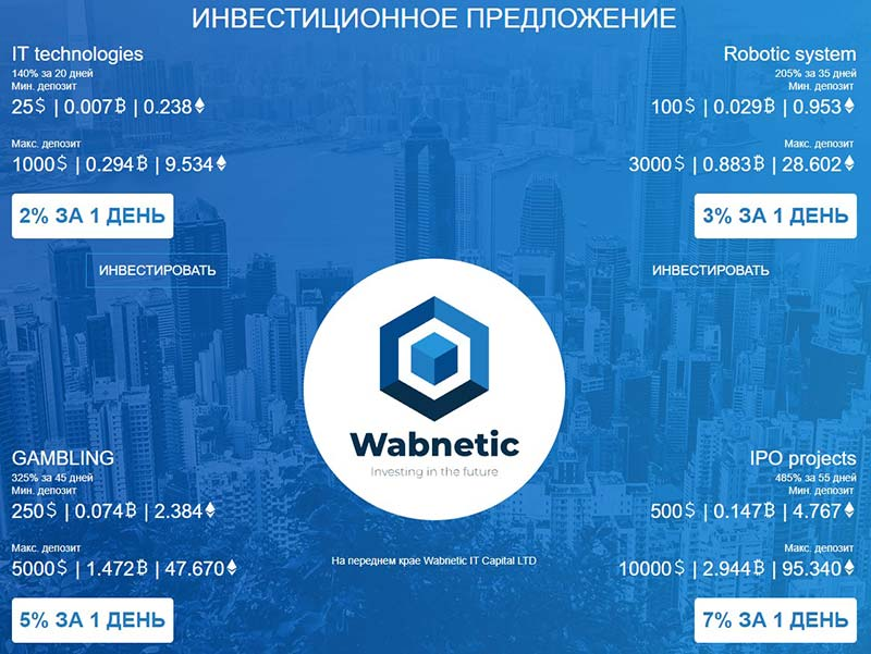 Инвестиционные планы Wabnetic IT Capital LTD