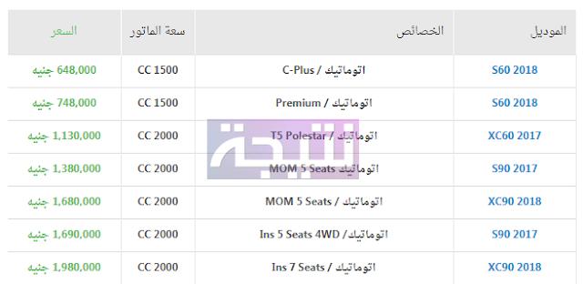 أسعار سيارات فولفو 2018 في مصر