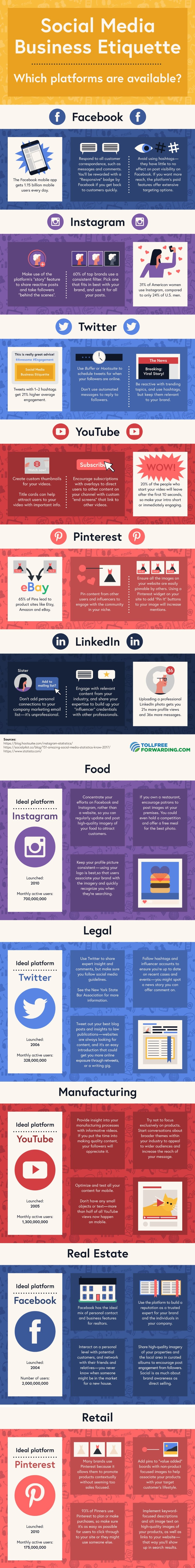 Social Media Business Etiquette - #infographic