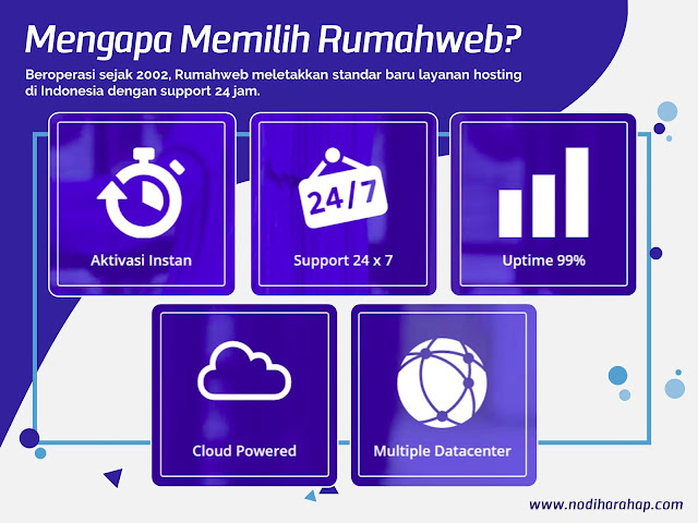 domain murah hosting unlimited rumahweb