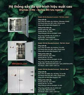 Máy sấy đa quy trình hiệu suất cao Drymax
