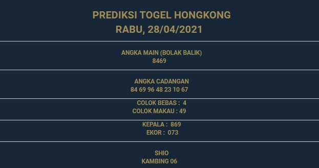 3 - PREDIKSI HONGKONG 28 APRIL 2021