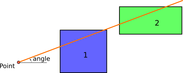 GeoExamples: Shortest distance to a geometry in a specified