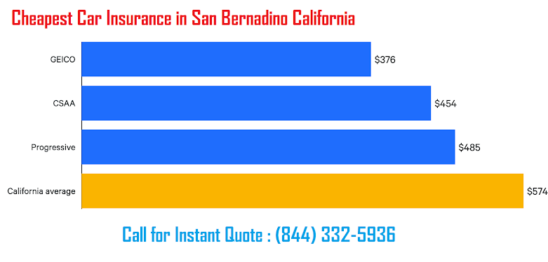 Cheap Car Insurance  San Bernardino CA