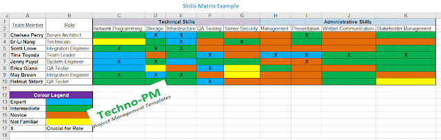 skill matrix template excel with example, skill matrix templates