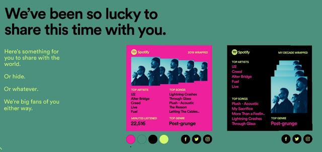 O teu Spotify em 2019
