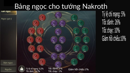 Bảng ngọc tìm hiểu thêm dảnh cho Nakroth
