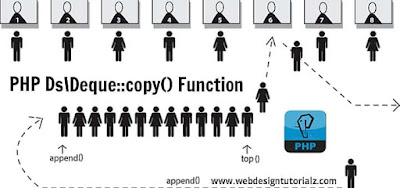 PHP Ds\Deque::copy() Function