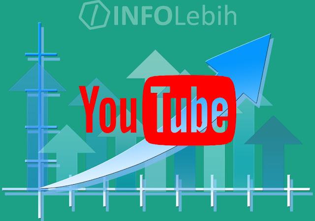 7 Tips Agar Videomu Viral dan Trending di Youtube
