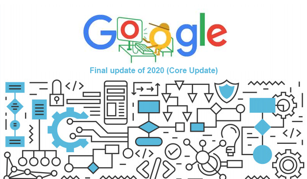 Google's Final update of 2020 (Core Update)