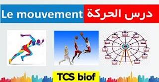Relativité du mouvement, Repérage de mouvement, La vitesse, Mouvement rectiligne uniforme, Mouvement circulaire uniforme, Exercices de mouvement corrigés.