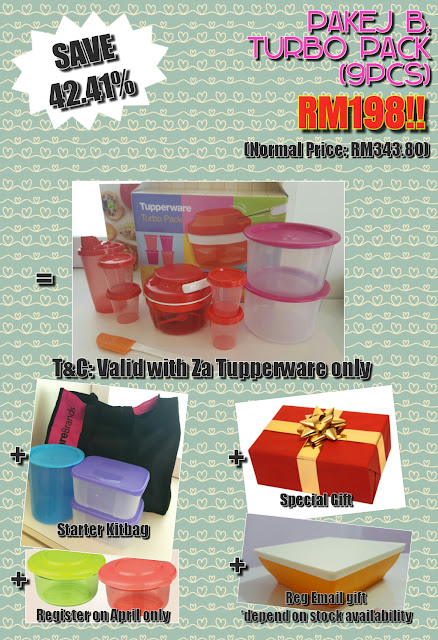 Tupperware membership package April 2017