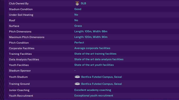 Great youth academies in Portugal top tier in Football Manager 2021