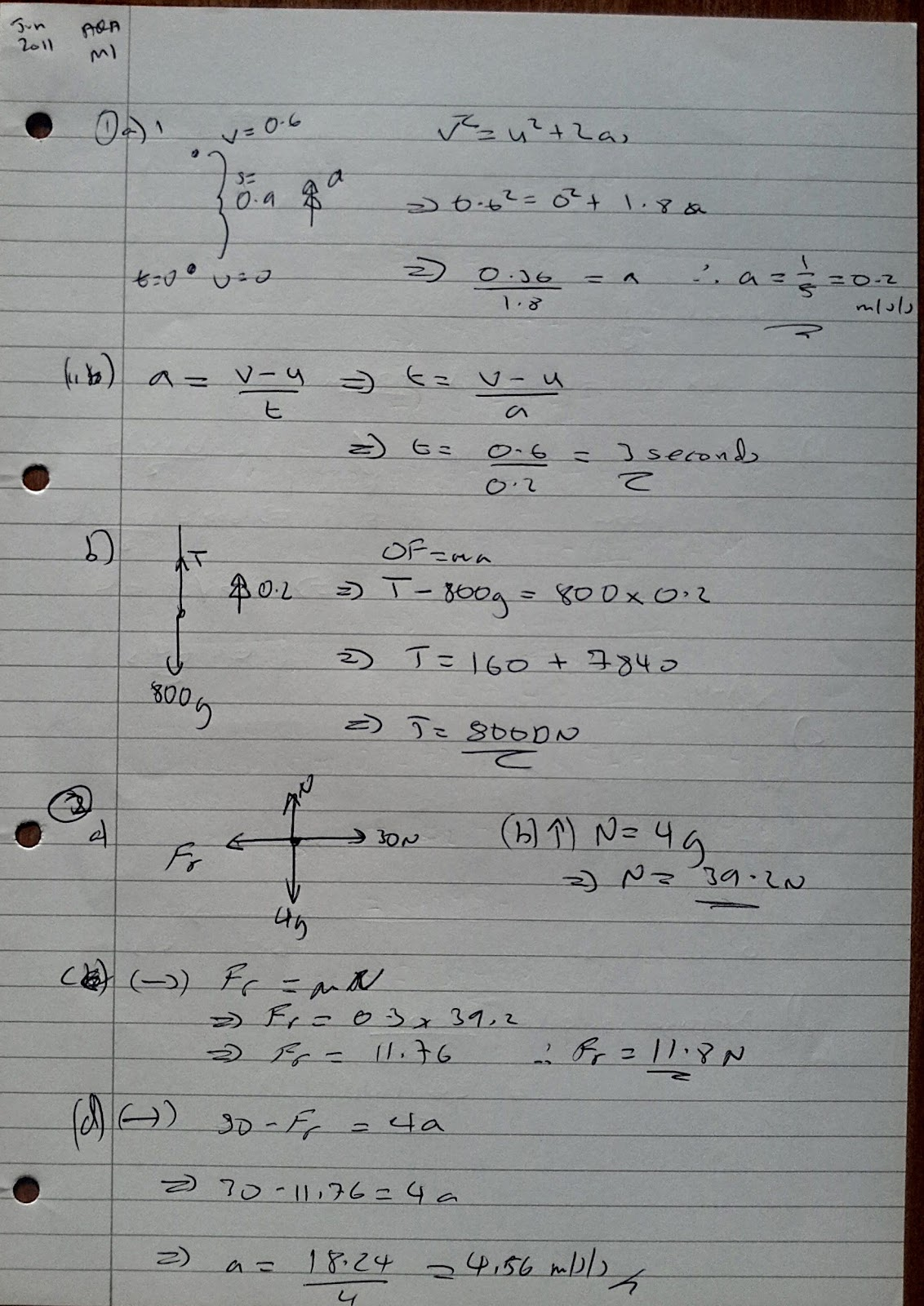 A Level Maths Notes: AQA Machanics 1 (MM1B) Summer 2011