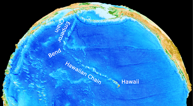 How the spectacular Hawaiian-Emperor seamount chain became so bendy