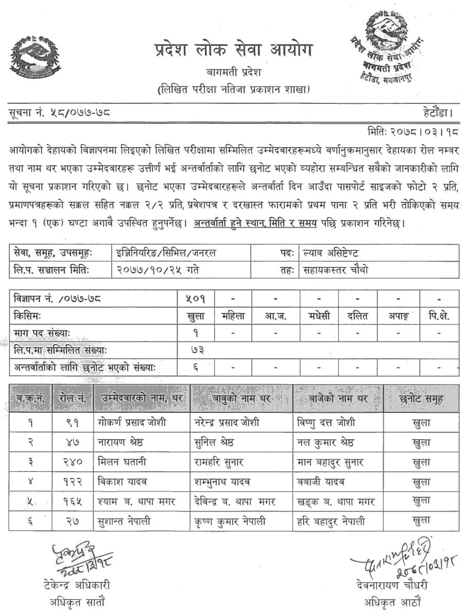 Bagmati-Pradesh-Lok-Sewa-Aayog-Published-4th-Level-Engineering-Lab-Assistant