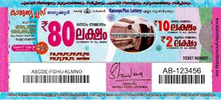 Agent slaps Rs 80 lakh lottery, Lottery, News, Local-News, Police, Complaint, Cheating, Kerala