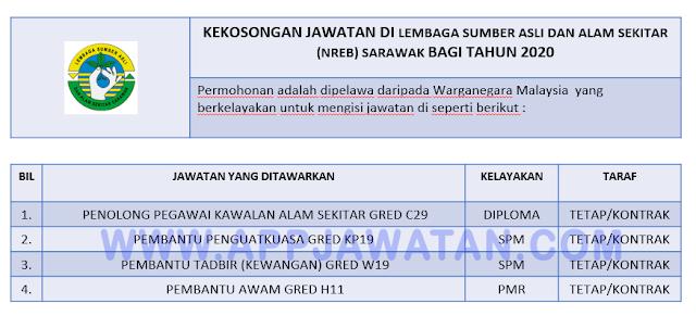 Lembaga Sumber Asli dan Alam Sekitar (NREB) Sarawak