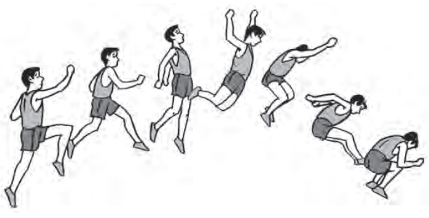 Teknik Lompat Jauh Gaya Menggantung
