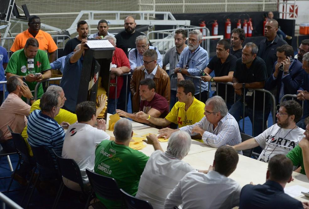 A eleição do Vasco é indireta. A chapa vencedora elege 120 conselheiros e98e2e70d303f