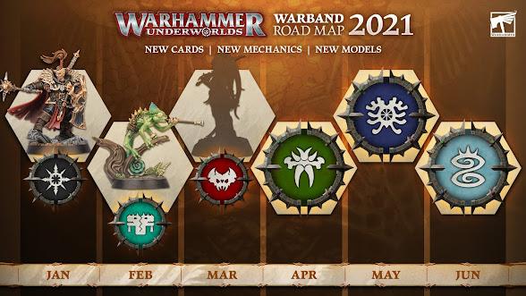 Warhammer Underworlds próximas bandas