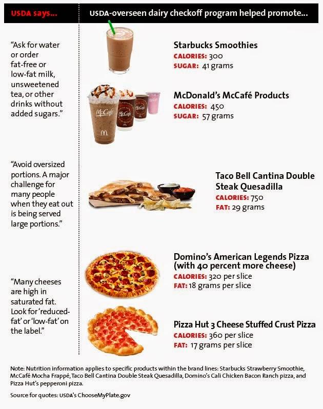 The dark side of fast food essay