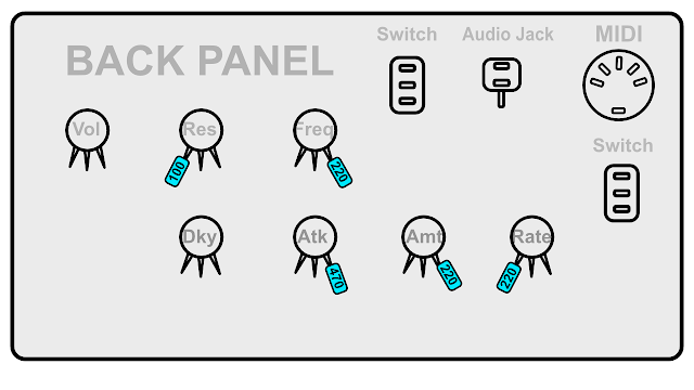 DIY synth panel build guide 1