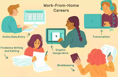 Genuine work from home jobs  in Hyderabad