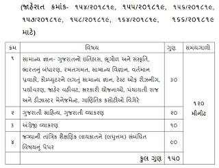 Gujarat GSSSB Exam Syllabus and Pattern