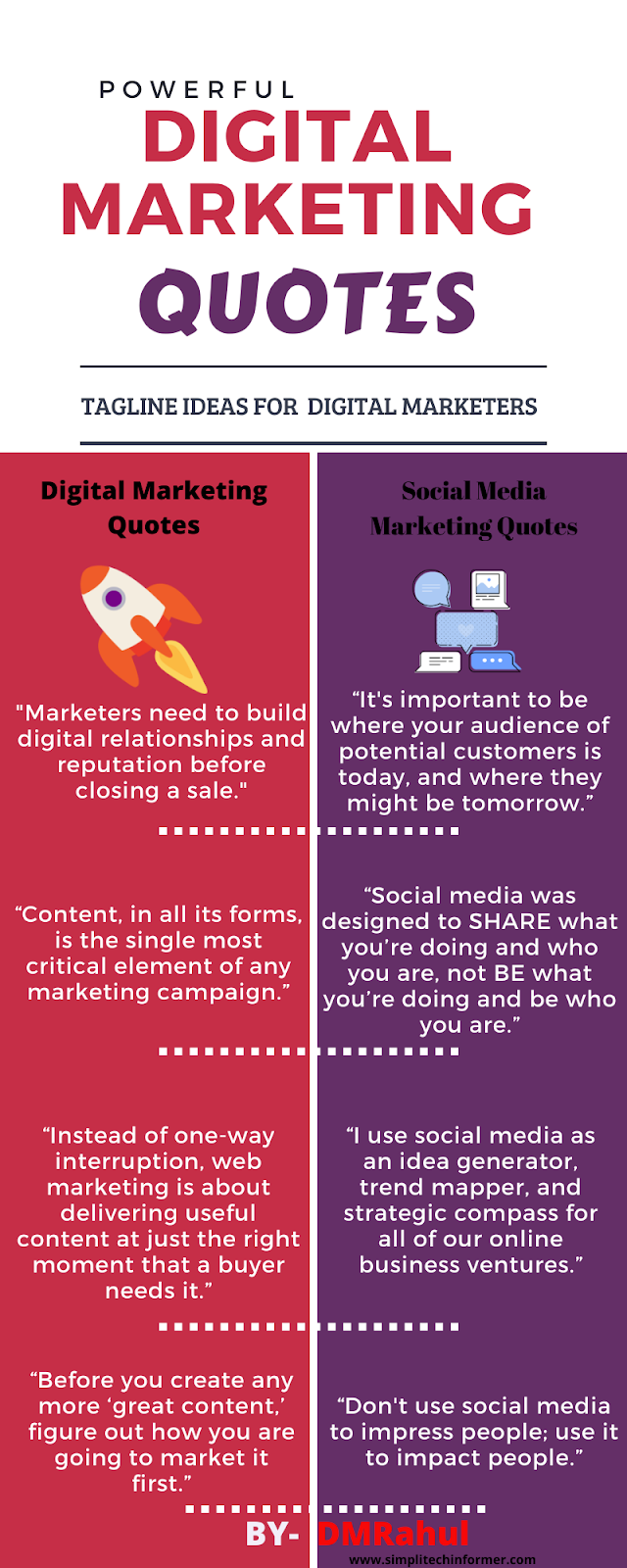 Best Digital Marketing Quotes