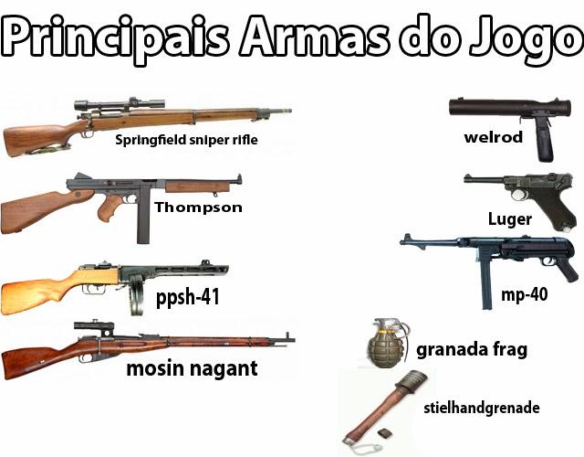 principais armas americanas e alemãs da segunda guerra mundial