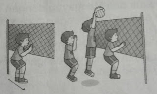 Variasi Gerakan Berjalan dan Meloncat dengan Kombinasi Menghentikan Bola pada Blocking.
