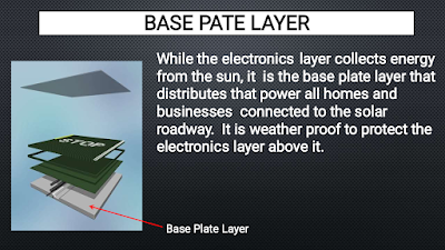 Base plate layer for solar roadways
