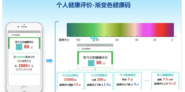 China Coronavirus exposure scale colors