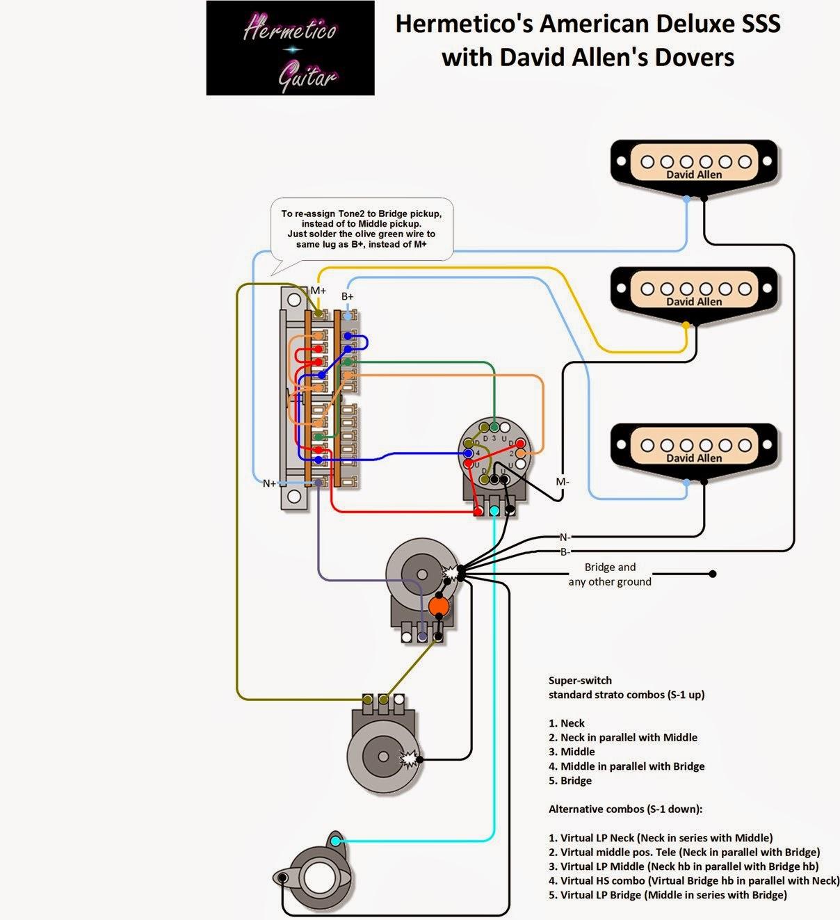 fender tele noiseless wiring diagram: hermetico guitar: fender american  deluxe sss (2010 model