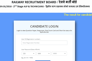RRB ALP CBT State 2 Exam Result Decalred, check score and cut off marks