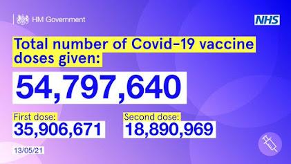 130521 UK Vaccination statistics