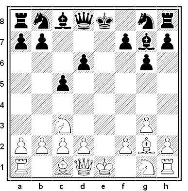 Notación FEN, número de medio jugadas desde la última captura o movimiento de peón