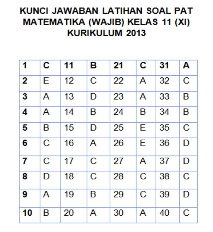 gambar kunci jawaban pat matematika kelas 11