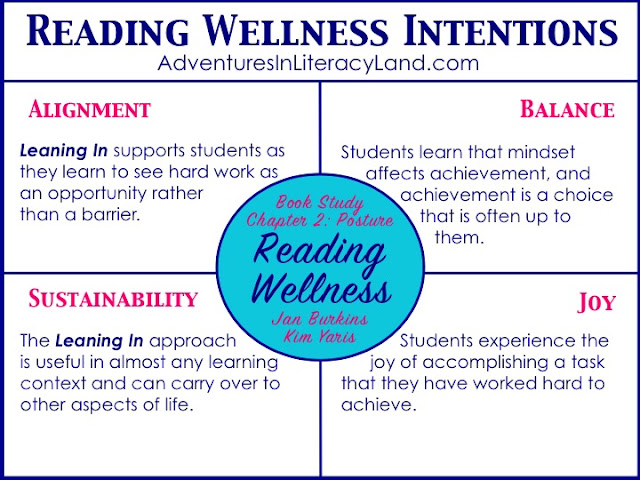 Ignite passion and instill confidence in your readers with Reading Wellness, a summer book study. Today's topic: mindset and hard work.
