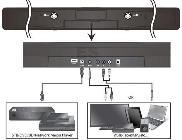ELECTRONIC EQUIPMENT REPAIR CENTRE : ONKYO Sound Bar SB3220 – How to