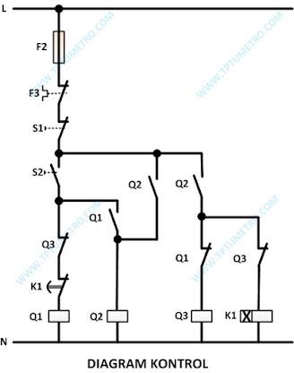 diagram kontrol motor listrik bintang segitiga otomatis timer