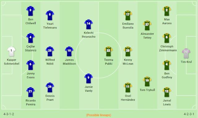 Prediksi Leicester City vs Norwich City — 14 Desember 2019
