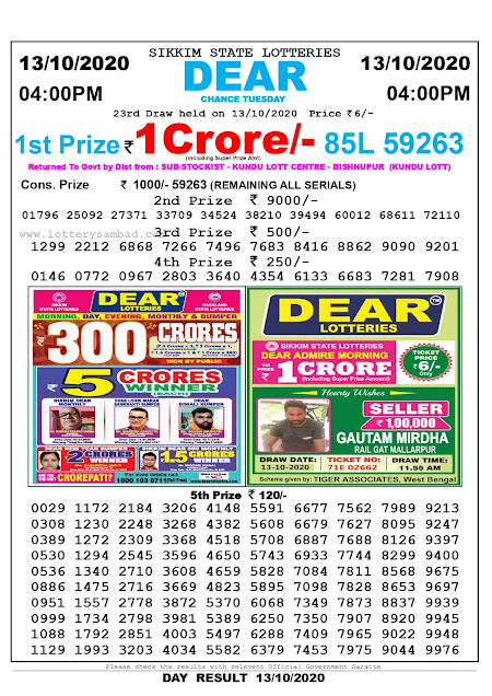 Sikkim State Lottery Result 13-10-2020, Sambad Lottery, Lottery Sambad Result 4 pm, Lottery Sambad Today Result 4 00 pm, Lottery Sambad Old Result