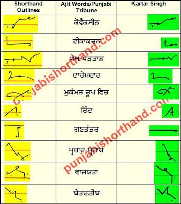 20-january-2021-ajit-tribune-shorthand-outlines