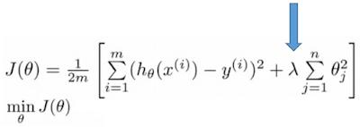 lambda parameter