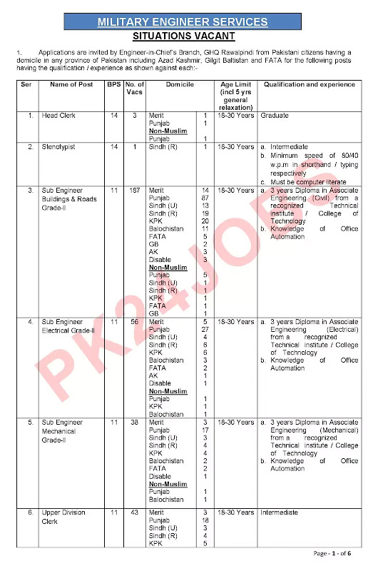 Army MES Jobs August 2020 Apply Online Advertisement No 1