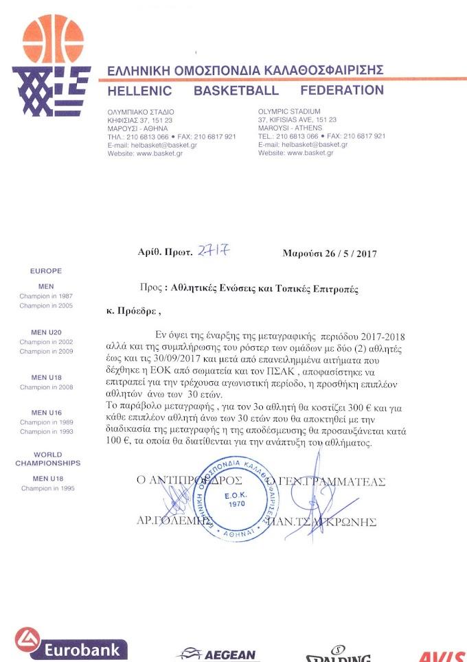Επιπλέον αθλητές άνω των 30 ετών στα Εθνικά Πρωταθλήματα-Το επίσημο έγγραφο της ΕΟΚ