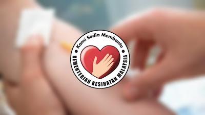 Harga Vaksin Influenza 2020 Malaysia (TERKINI)
